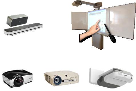 Schema interaktivní snímač